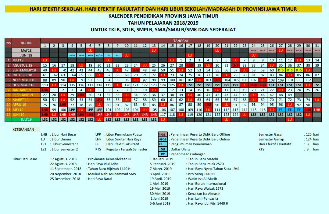 Kalender Pendidikan Tahun Pelajaran 2018/2019 Provinsi Jawa Timur